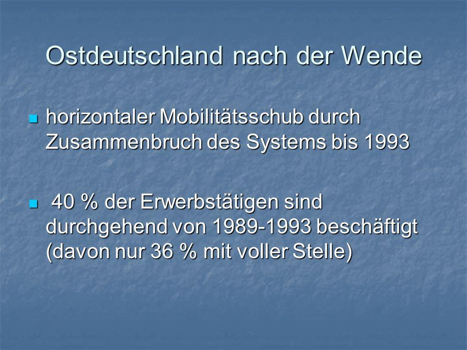 Ostdeutschland nach der Wende horizontaler Mobilitätsschub durch Zusammenbruch des Systems bis 1993 horizontaler Mobilitätsschub durch Zusammenbruch d
