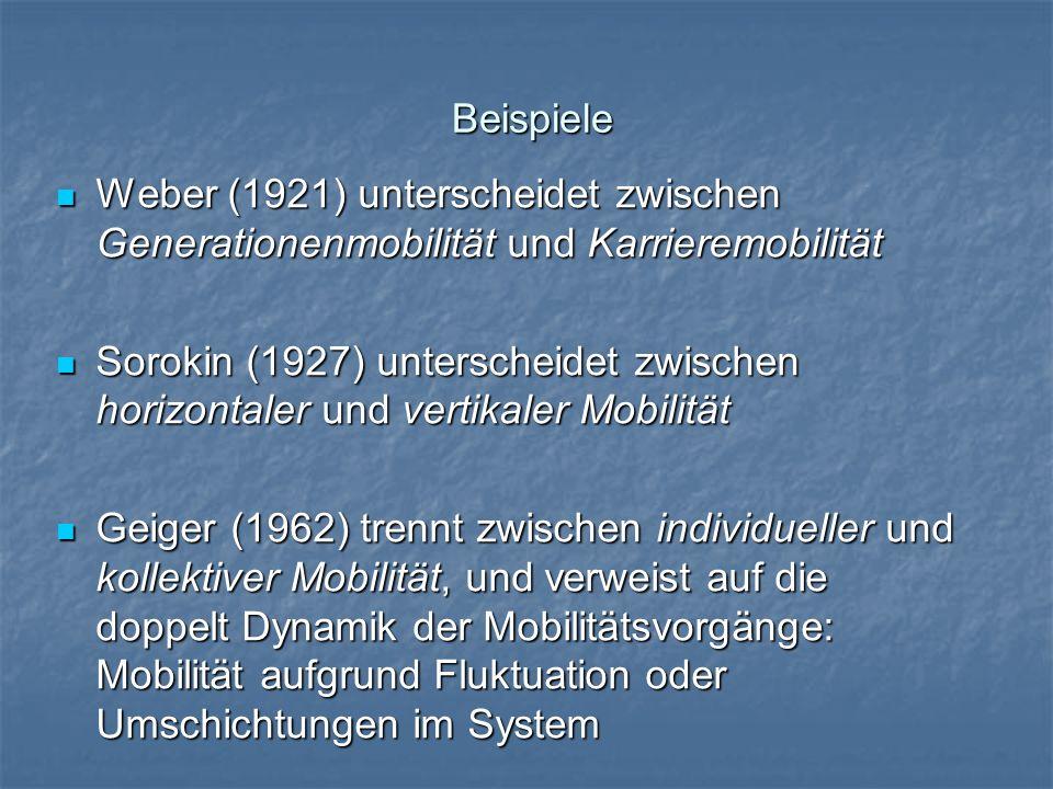 Beispiele Weber (1921) unterscheidet zwischen Generationenmobilität und Karrieremobilität Weber (1921) unterscheidet zwischen Generationenmobilität un