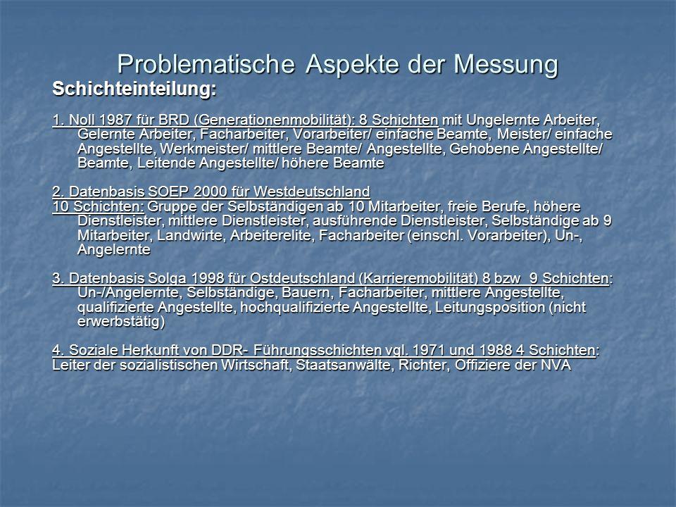 Problematische Aspekte der Messung Schichteinteilung: 1. Noll 1987 für BRD (Generationenmobilität): 8 Schichten mit Ungelernte Arbeiter, Gelernte Arbe