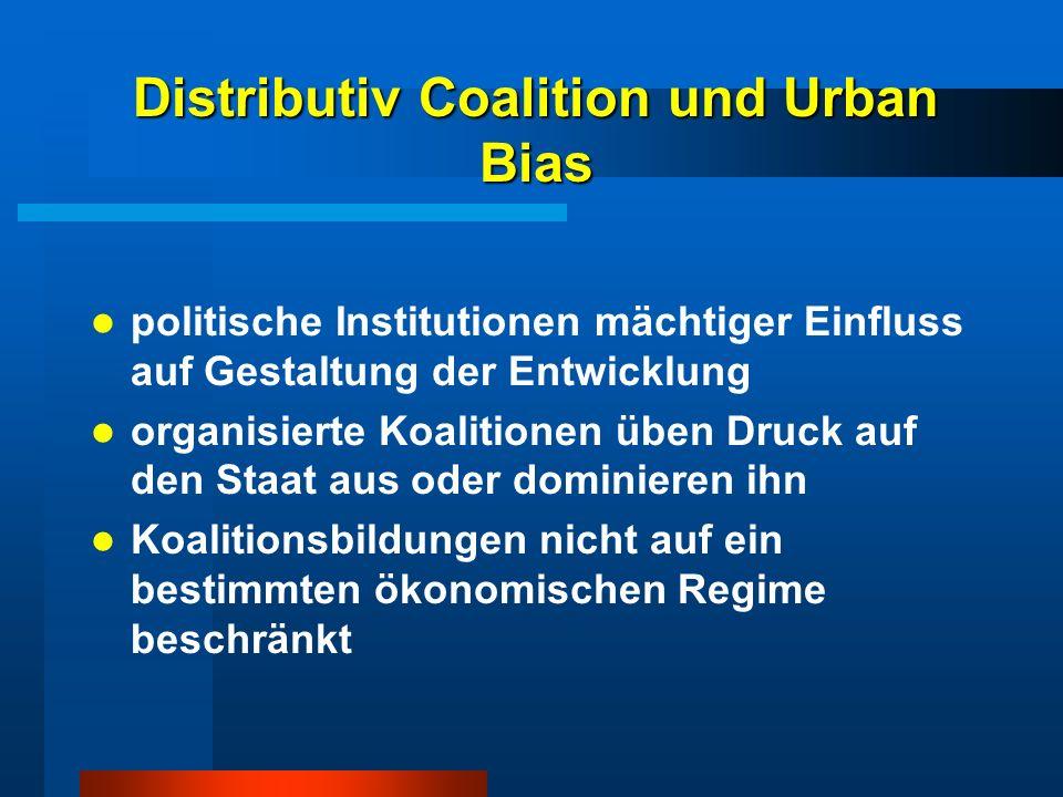Distributiv Coalition und Urban Bias politische Institutionen mächtiger Einfluss auf Gestaltung der Entwicklung organisierte Koalitionen üben Druck au