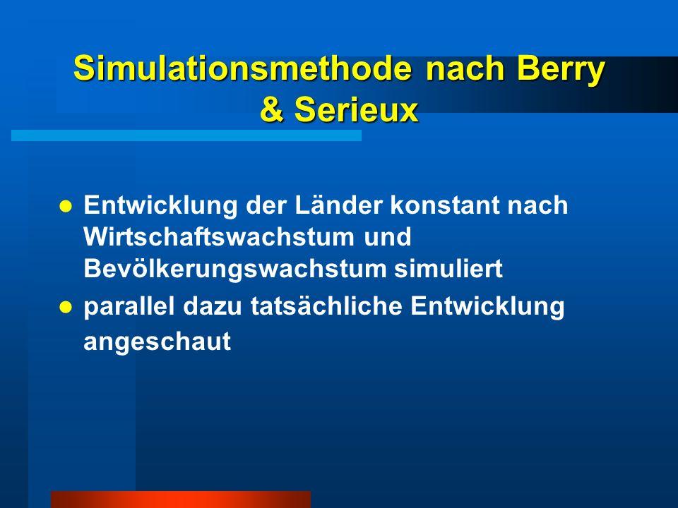 Simulationsmethode nach Berry & Serieux Entwicklung der Länder konstant nach Wirtschaftswachstum und Bevölkerungswachstum simuliert parallel dazu tats