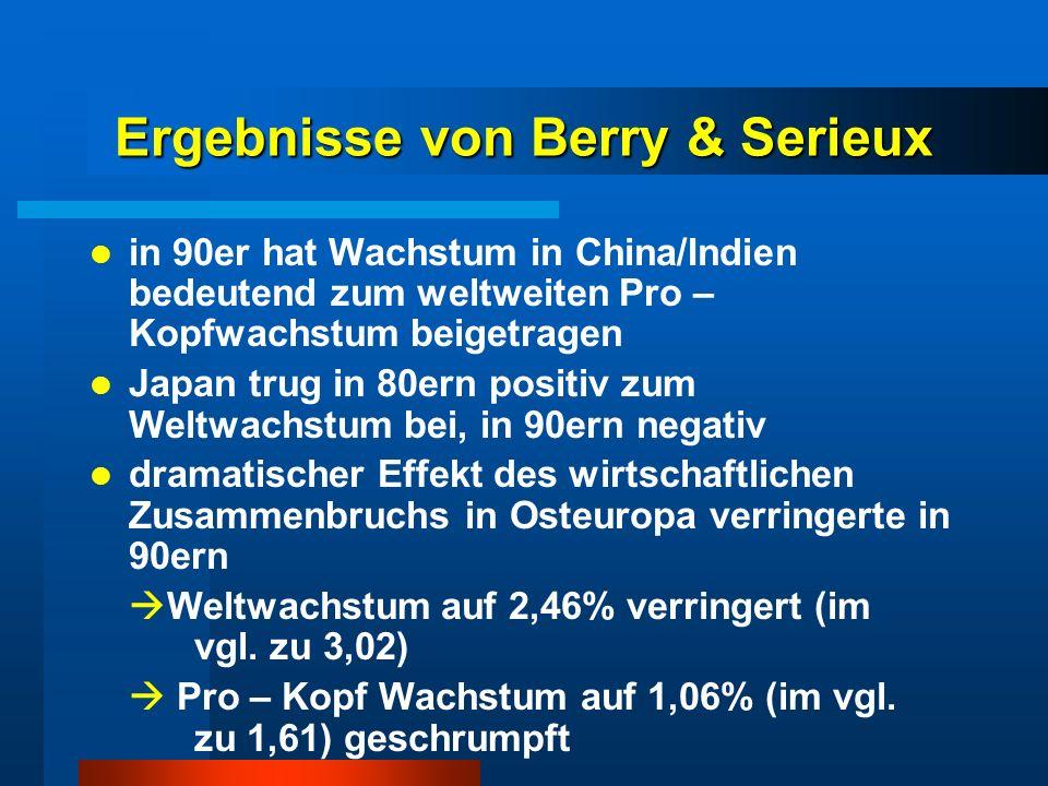 Ergebnisse von Berry & Serieux in 90er hat Wachstum in China/Indien bedeutend zum weltweiten Pro – Kopfwachstum beigetragen Japan trug in 80ern positi