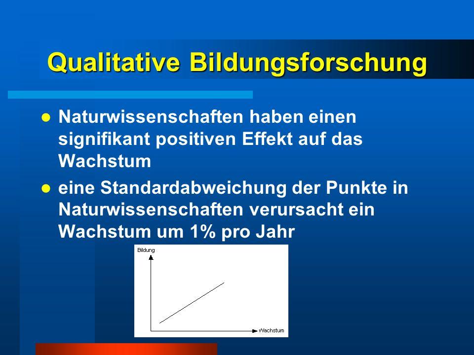 Qualitative Bildungsforschung Naturwissenschaften haben einen signifikant positiven Effekt auf das Wachstum eine Standardabweichung der Punkte in Natu