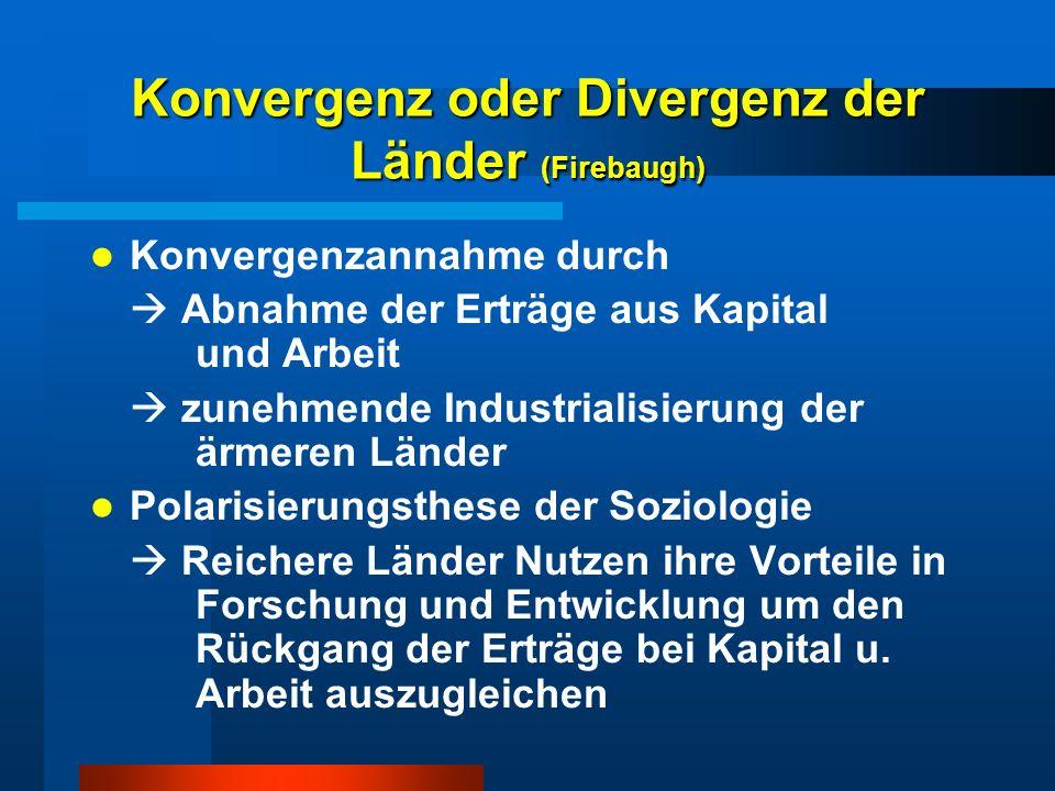 Konvergenz oder Divergenz der Länder (Firebaugh) Konvergenzannahme durch Abnahme der Erträge aus Kapital und Arbeit zunehmende Industrialisierung der
