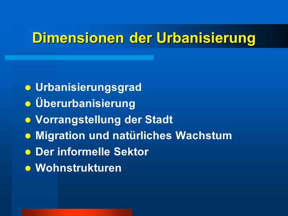 Dimensionen der Urbanisierung Urbanisierungsgrad Überurbanisierung Vorrangstellung der Stadt Migration und natürliches Wachstum Der informelle Sektor
