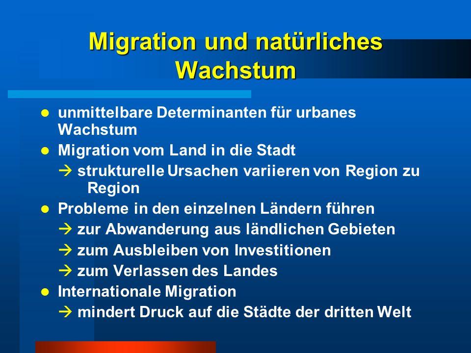 Migration und natürliches Wachstum unmittelbare Determinanten für urbanes Wachstum Migration vom Land in die Stadt strukturelle Ursachen variieren von