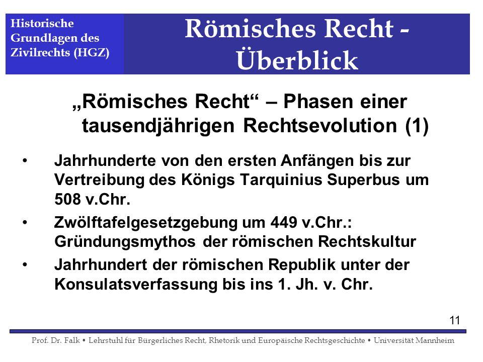 Römisches Recht - Überblick Römisches Recht – Phasen einer tausendjährigen Rechtsevolution (1) Jahrhunderte von den ersten Anfängen bis zur Vertreibun