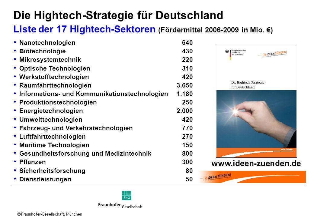 Fraunhofer-Gesellschaft, München Die Hightech-Strategie für Deutschland Liste der 17 Hightech-Sektoren (Fördermittel 2006-2009 in Mio. ) Nanotechnolog