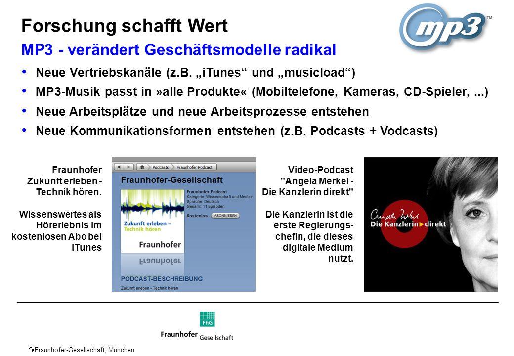 Fraunhofer-Gesellschaft, München Forschung schafft Wert MP3 - verändert Geschäftsmodelle radikal Neue Vertriebskanäle (z.B. iTunes und musicload) MP3-