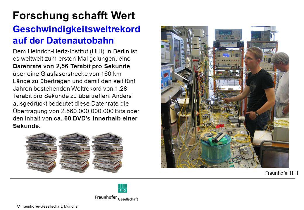 Fraunhofer-Gesellschaft, München Geschwindigkeitsweltrekord auf der Datenautobahn Dem Heinrich-Hertz-Institut (HHI) in Berlin ist es weltweit zum erst