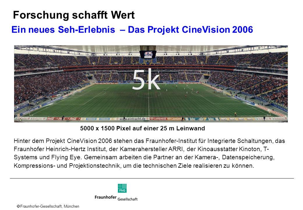 Fraunhofer-Gesellschaft, München Ein neues Seh-Erlebnis – Das Projekt CineVision 2006 Hinter dem Projekt CineVision 2006 stehen das Fraunhofer-Institu