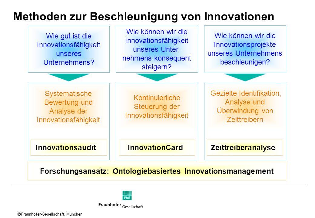 Fraunhofer-Gesellschaft, München Methoden zur Beschleunigung von Innovationen Wie gut ist die Innovationsfähigkeit unseres Unternehmens? Wie können wi