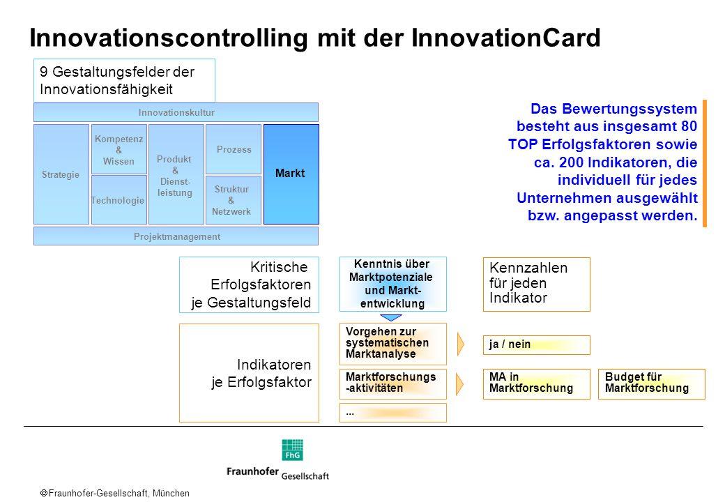 Fraunhofer-Gesellschaft, München Innovationscontrolling mit der InnovationCard Strategie Kompetenz & Wissen Technologie Prozess Markt Produkt & Dienst