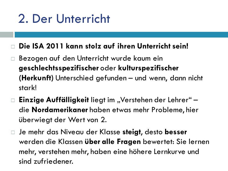 2. Der Unterricht Die ISA 2011 kann stolz auf ihren Unterricht sein.