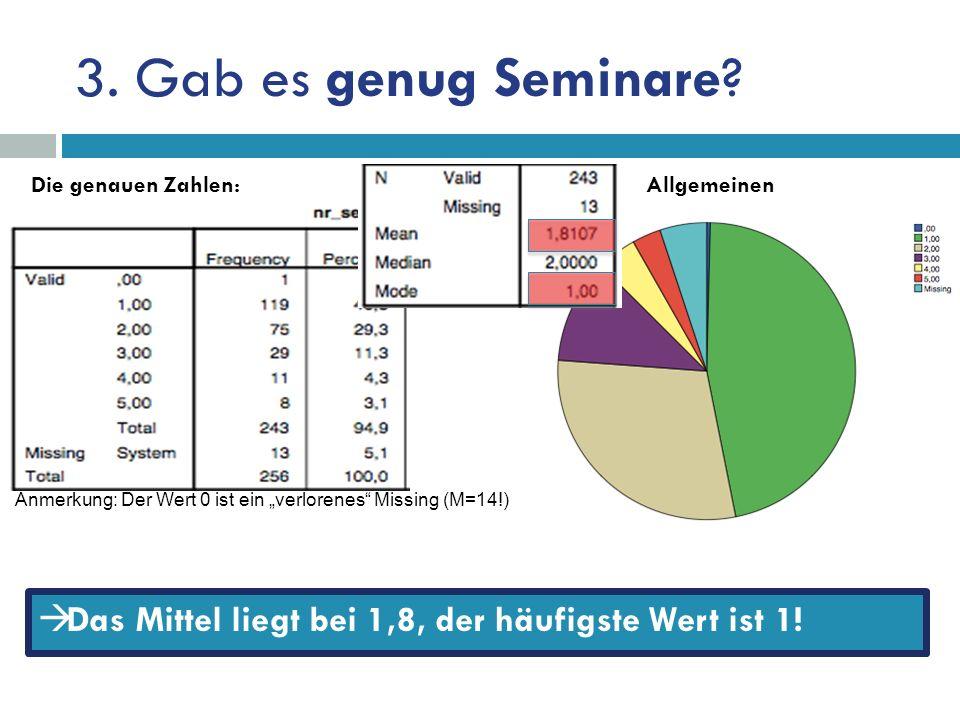 3. Gab es genug Seminare.