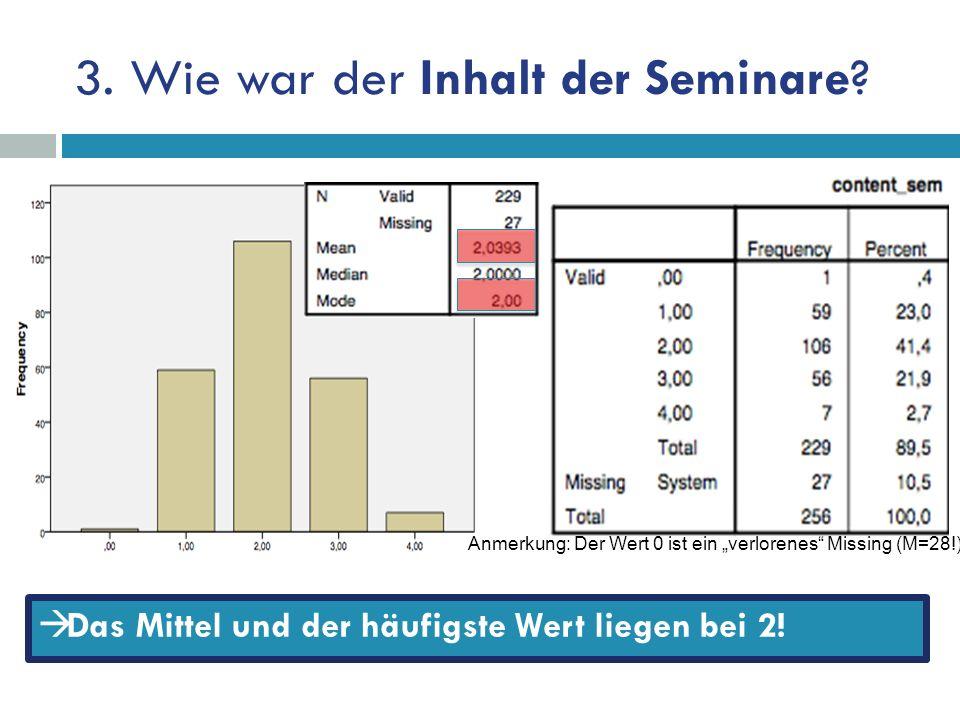 3. Wie war der Inhalt der Seminare. Das Mittel und der häufigste Wert liegen bei 2.
