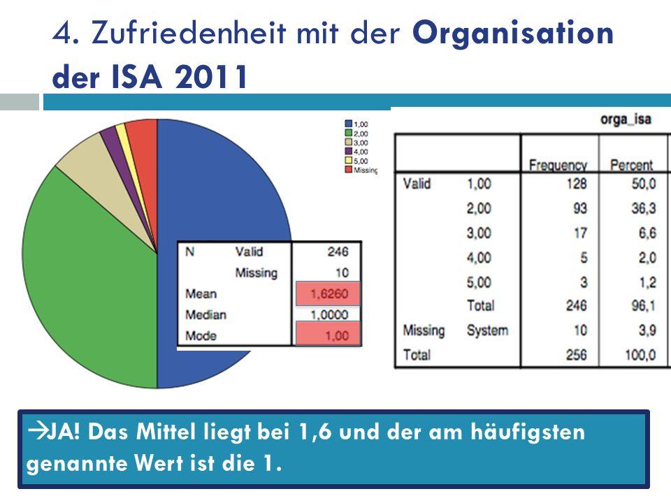 4. Zufriedenheit mit der Organisation der ISA 2011 JA.