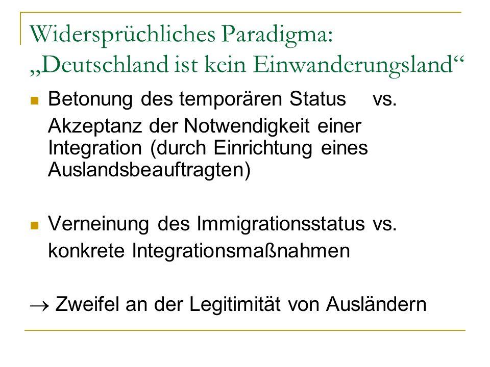 Widersprüchliches Paradigma: Deutschland ist kein Einwanderungsland Betonung des temporären Statusvs. Akzeptanz der Notwendigkeit einer Integration (d