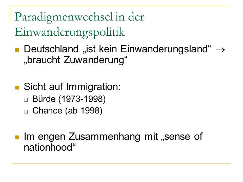 Paradigmenwechsel in der Einwanderungspolitik Deutschland ist kein Einwanderungsland braucht Zuwanderung Sicht auf Immigration: Bürde (1973-1998) Chan