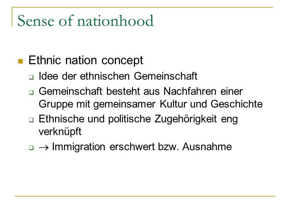 Sense of nationhood Ethnic nation concept Idee der ethnischen Gemeinschaft Gemeinschaft besteht aus Nachfahren einer Gruppe mit gemeinsamer Kultur und