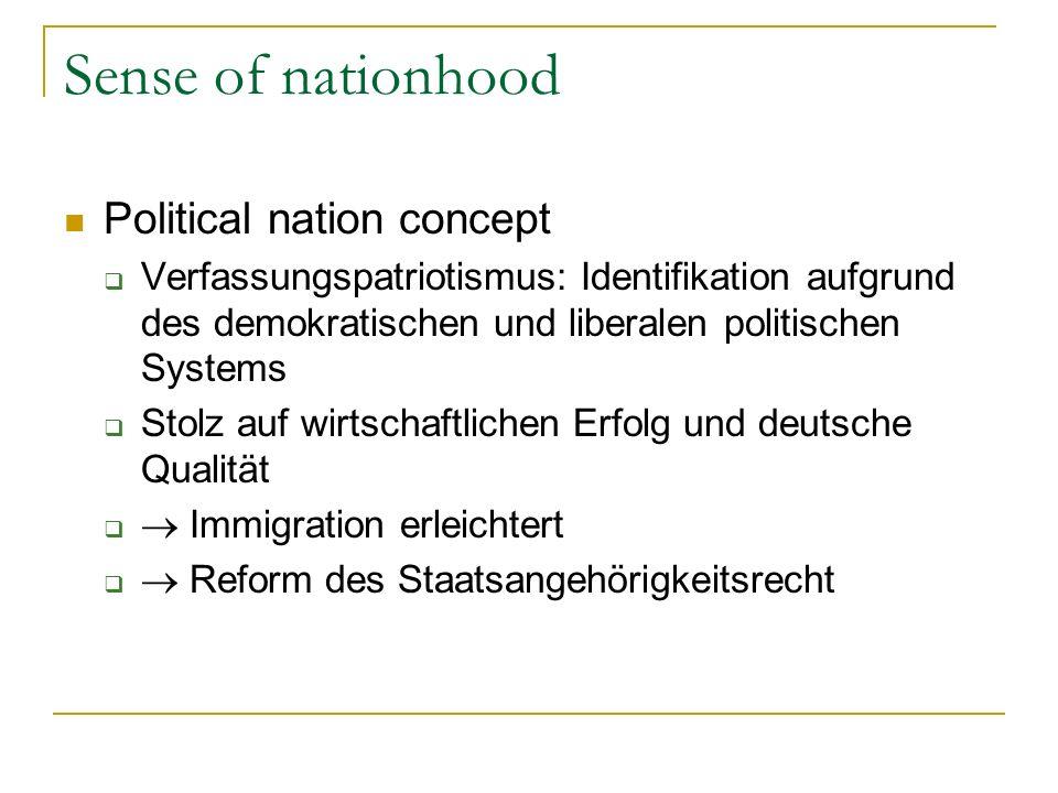 Sense of nationhood Political nation concept Verfassungspatriotismus: Identifikation aufgrund des demokratischen und liberalen politischen Systems Sto