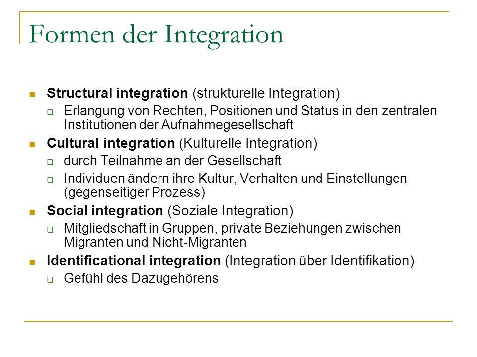 Formen der Integration Structural integration (strukturelle Integration) Erlangung von Rechten, Positionen und Status in den zentralen Institutionen d