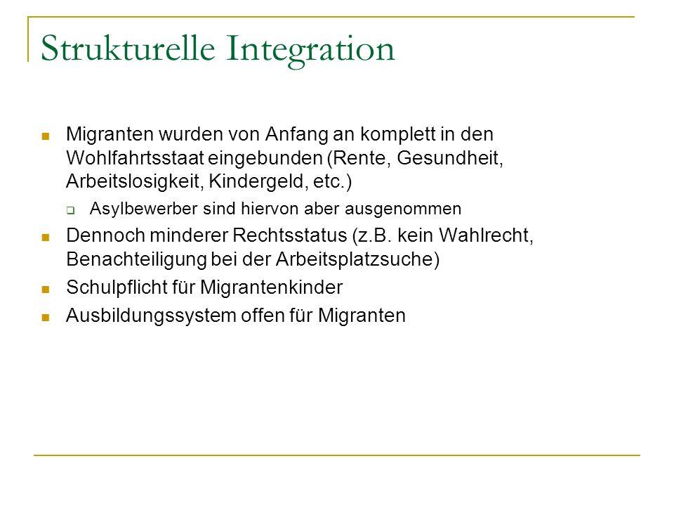 Strukturelle Integration Migranten wurden von Anfang an komplett in den Wohlfahrtsstaat eingebunden (Rente, Gesundheit, Arbeitslosigkeit, Kindergeld,