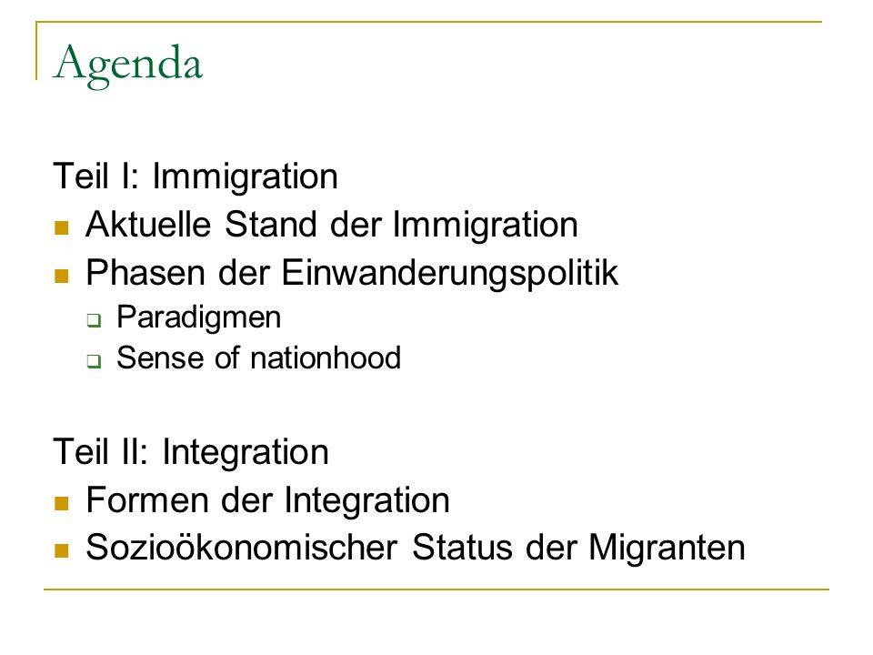 Aktuelle Stand der Immigration 6,2 Mio.Arbeitsmigranten 1,1 Mio.