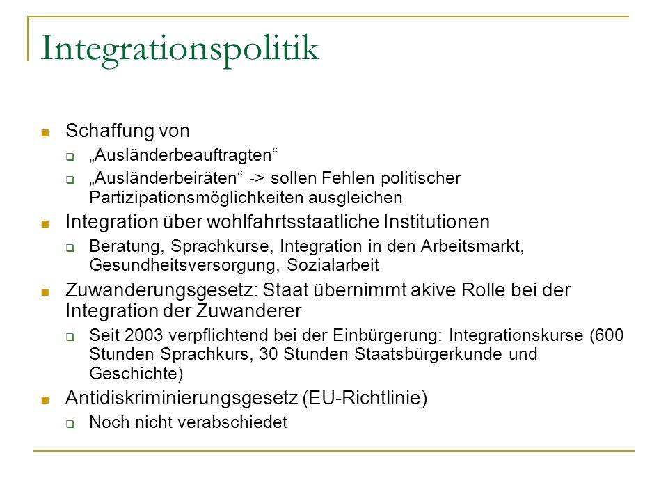 Integrationspolitik Schaffung von Ausländerbeauftragten Ausländerbeiräten -> sollen Fehlen politischer Partizipationsmöglichkeiten ausgleichen Integra