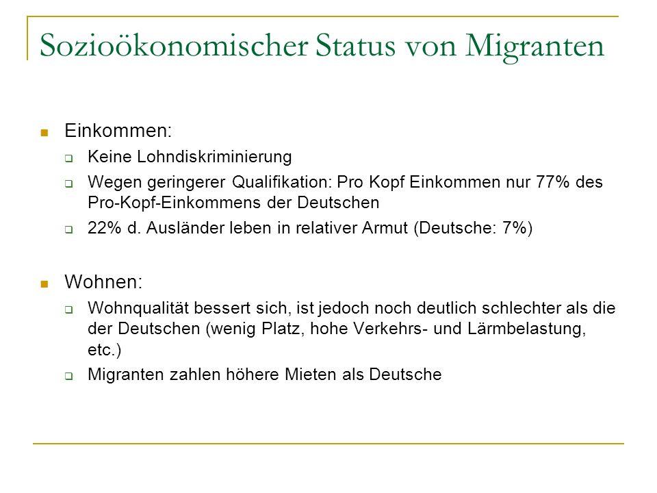 Sozioökonomischer Status von Migranten Einkommen: Keine Lohndiskriminierung Wegen geringerer Qualifikation: Pro Kopf Einkommen nur 77% des Pro-Kopf-Ei