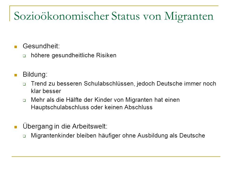 Sozioökonomischer Status von Migranten Gesundheit: höhere gesundheitliche Risiken Bildung: Trend zu besseren Schulabschlüssen, jedoch Deutsche immer n