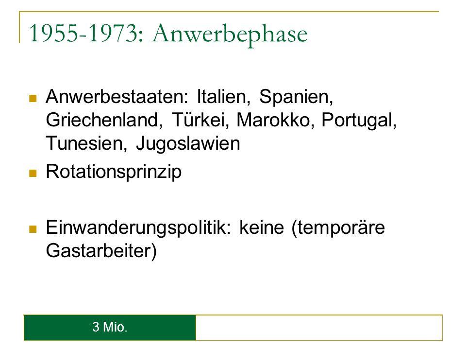 1973-1980: Konsolidierungsphase Ölkrise Wirtschaftsrezession, drohende Arbeitslosigkeit Anwerbestopp Stille Metamorphose: Gastarbeiter Einwanderer Familiennachzug und hohe Geburtenraten Einwanderungspolitik: Deutschland ist kein Einwanderungsland 4,5 Mio.