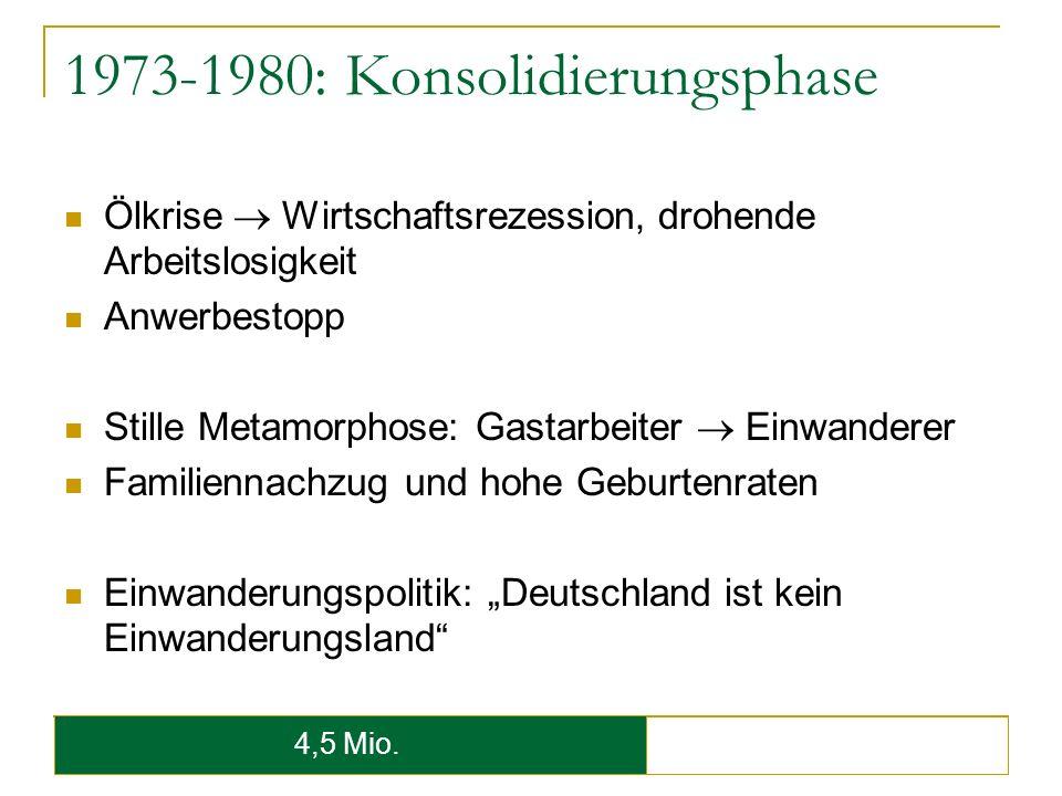 1973-1980: Konsolidierungsphase Ölkrise Wirtschaftsrezession, drohende Arbeitslosigkeit Anwerbestopp Stille Metamorphose: Gastarbeiter Einwanderer Fam
