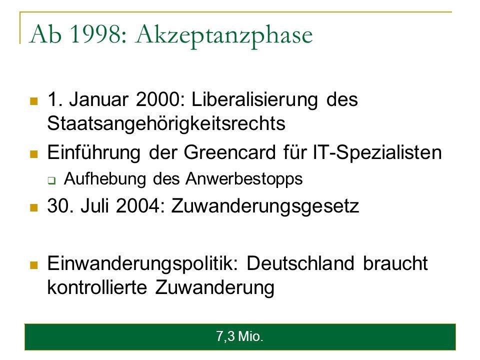 Ab 1998: Akzeptanzphase 1. Januar 2000: Liberalisierung des Staatsangehörigkeitsrechts Einführung der Greencard für IT-Spezialisten Aufhebung des Anwe