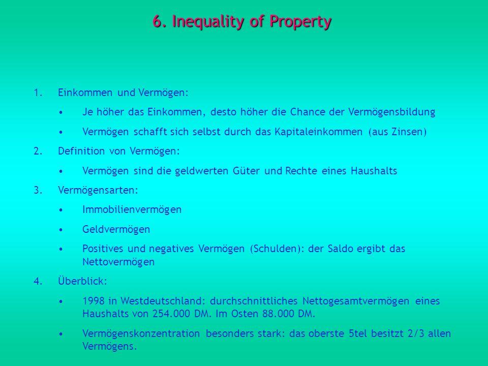 6. Inequality of Property 1.Einkommen und Vermögen: Je höher das Einkommen, desto höher die Chance der Vermögensbildung Vermögen schafft sich selbst d