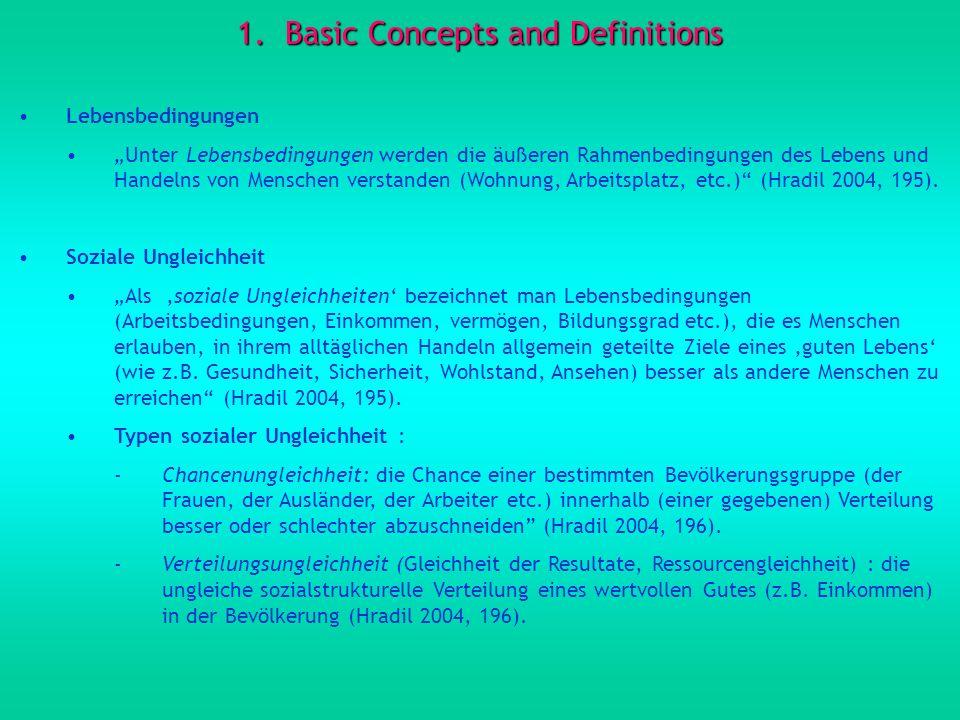 1.Basic Concepts and Definitions (contd) Analyseraster sozialer Ungleichheit (Hradil 2004, 196f.): -Ursachen: wie entsteht soziale Ungleichheit.