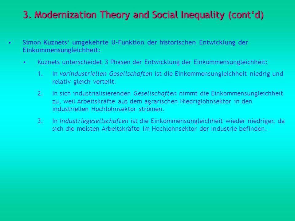 3. Modernization Theory and Social Inequality (contd) Simon Kuznets umgekehrte U-Funktion der historischen Entwicklung der Einkommensungleichheit: Kuz