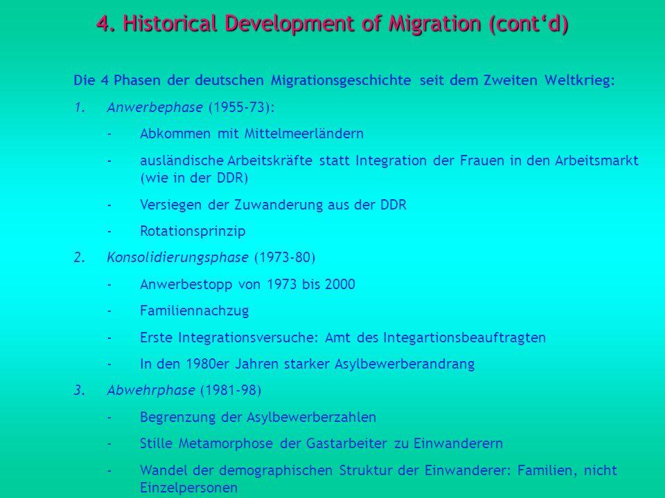 4. Historical Development of Migration (contd) Die 4 Phasen der deutschen Migrationsgeschichte seit dem Zweiten Weltkrieg: 1.Anwerbephase (1955-73): -