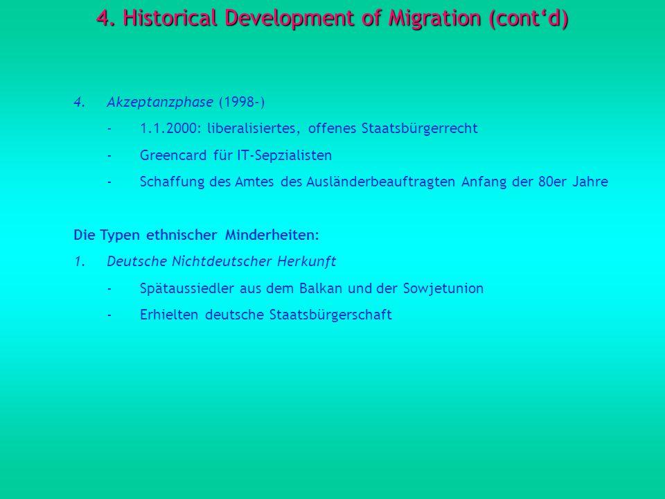 4. Historical Development of Migration (contd) 4.Akzeptanzphase (1998-) -1.1.2000: liberalisiertes, offenes Staatsbürgerrecht -Greencard für IT-Sepzia