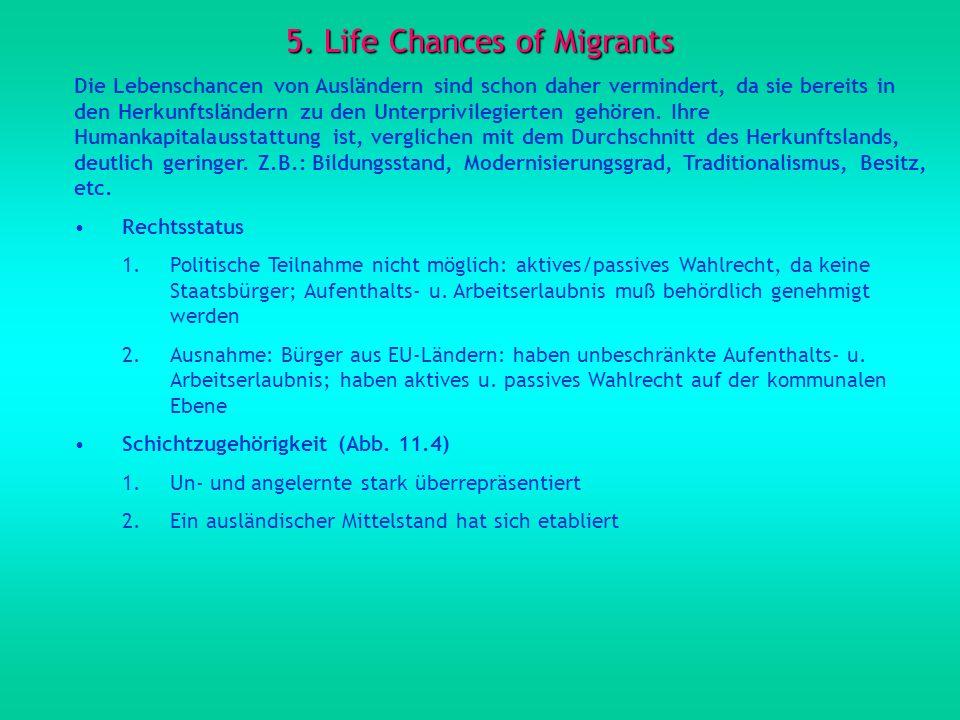 5. Life Chances of Migrants Die Lebenschancen von Ausländern sind schon daher vermindert, da sie bereits in den Herkunftsländern zu den Unterprivilegi