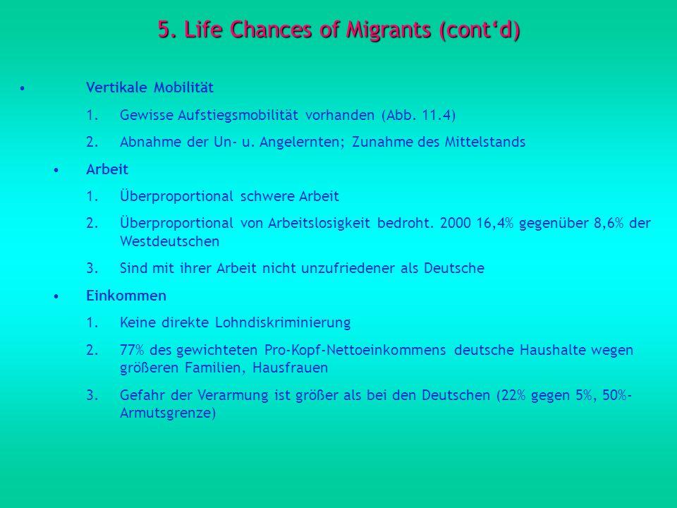 5. Life Chances of Migrants (contd) Vertikale Mobilität 1.Gewisse Aufstiegsmobilität vorhanden (Abb. 11.4) 2.Abnahme der Un- u. Angelernten; Zunahme d