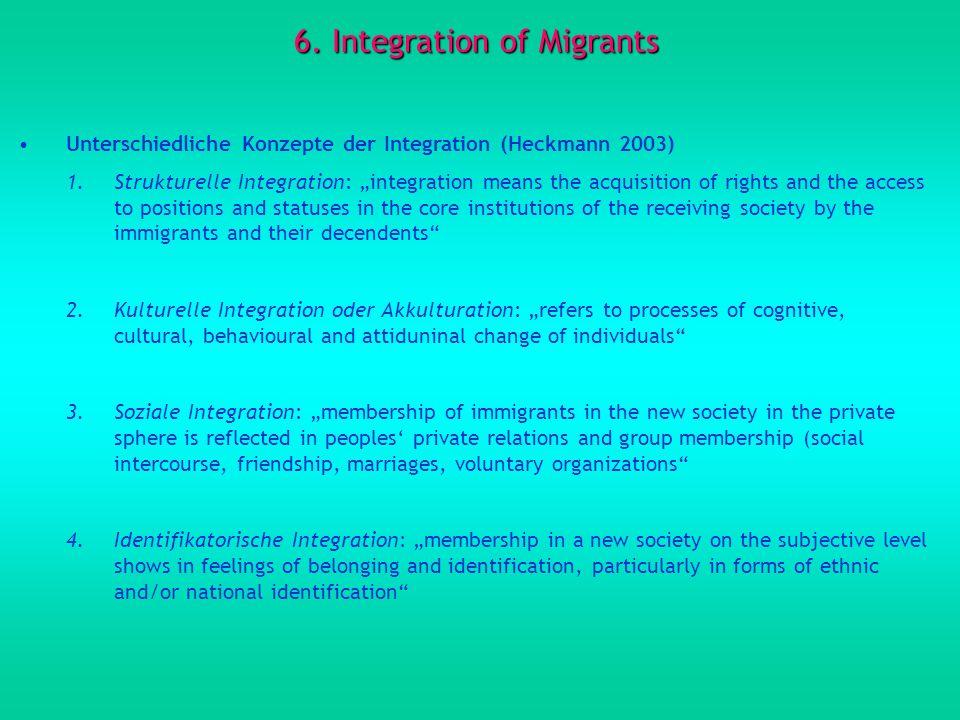 6. Integration of Migrants Unterschiedliche Konzepte der Integration (Heckmann 2003) 1.Strukturelle Integration: integration means the acquisition of