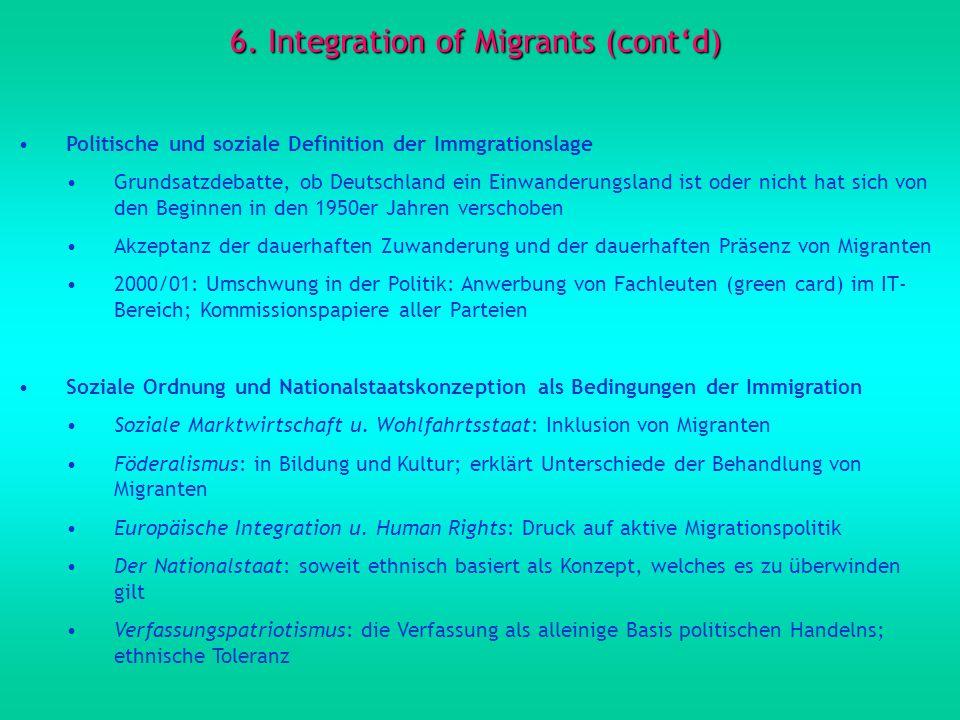6. Integration of Migrants (contd) Politische und soziale Definition der Immgrationslage Grundsatzdebatte, ob Deutschland ein Einwanderungsland ist od