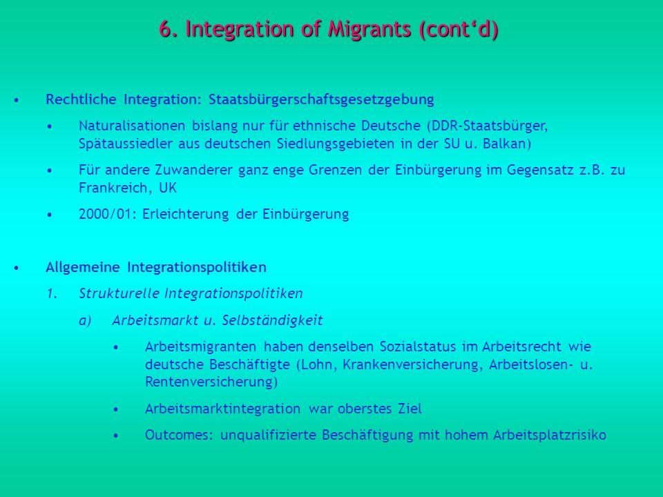 6. Integration of Migrants (contd) Rechtliche Integration: Staatsbürgerschaftsgesetzgebung Naturalisationen bislang nur für ethnische Deutsche (DDR-St
