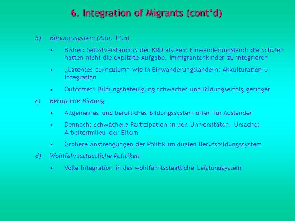 6. Integration of Migrants (contd) b)Bildungssystem (Abb. 11.5) Bisher: Selbstverständnis der BRD als kein Einwanderungsland: die Schulen hatten nicht
