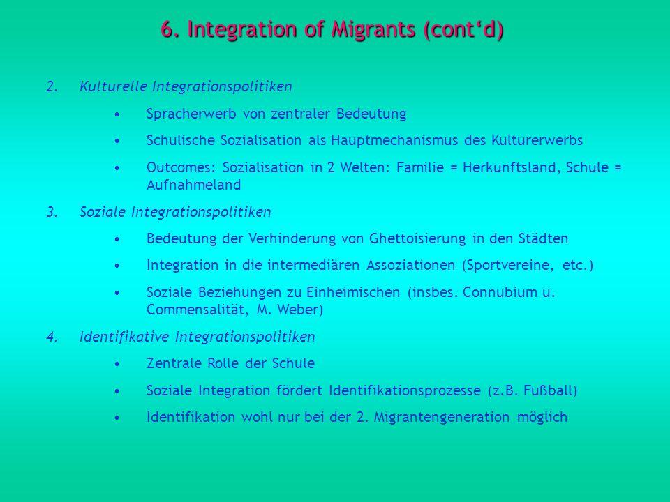 6. Integration of Migrants (contd) 2.Kulturelle Integrationspolitiken Spracherwerb von zentraler Bedeutung Schulische Sozialisation als Hauptmechanism