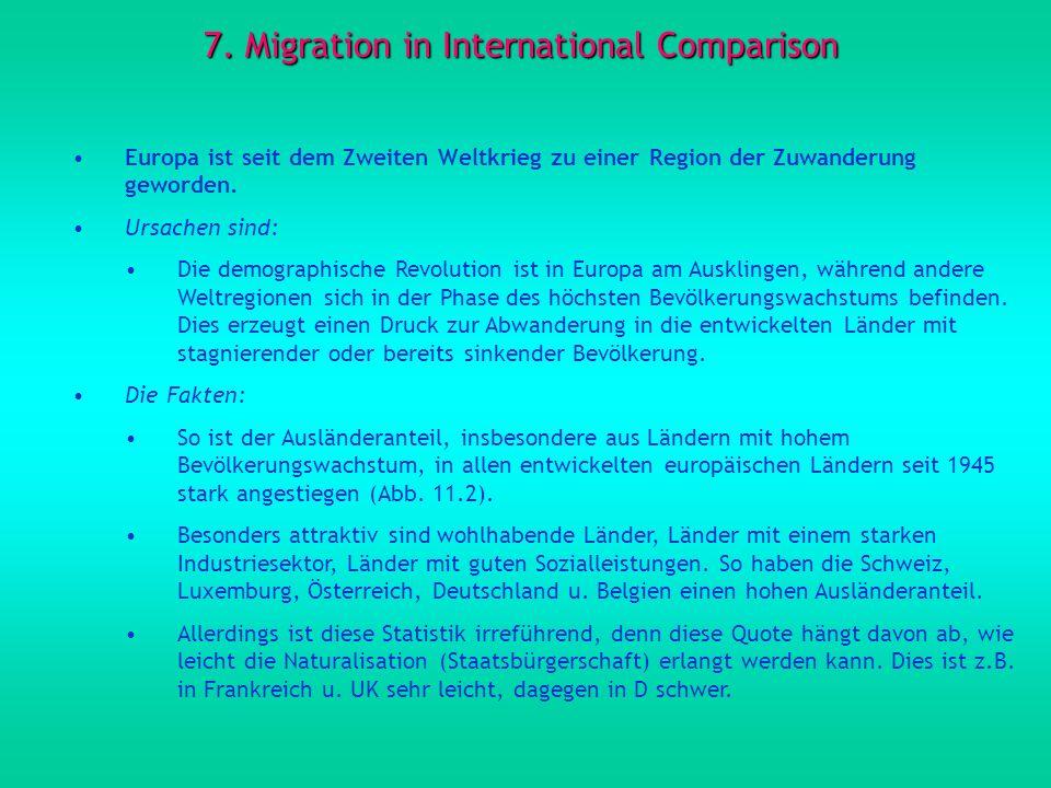 7. Migration in International Comparison Europa ist seit dem Zweiten Weltkrieg zu einer Region der Zuwanderung geworden. Ursachen sind: Die demographi
