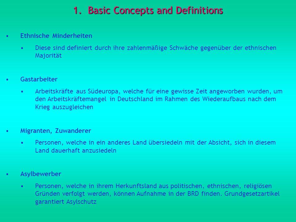 1.Basic Concepts and Definitions Ethnische Minderheiten Diese sind definiert durch ihre zahlenmäßige Schwäche gegenüber der ethnischen Majorität Gasta