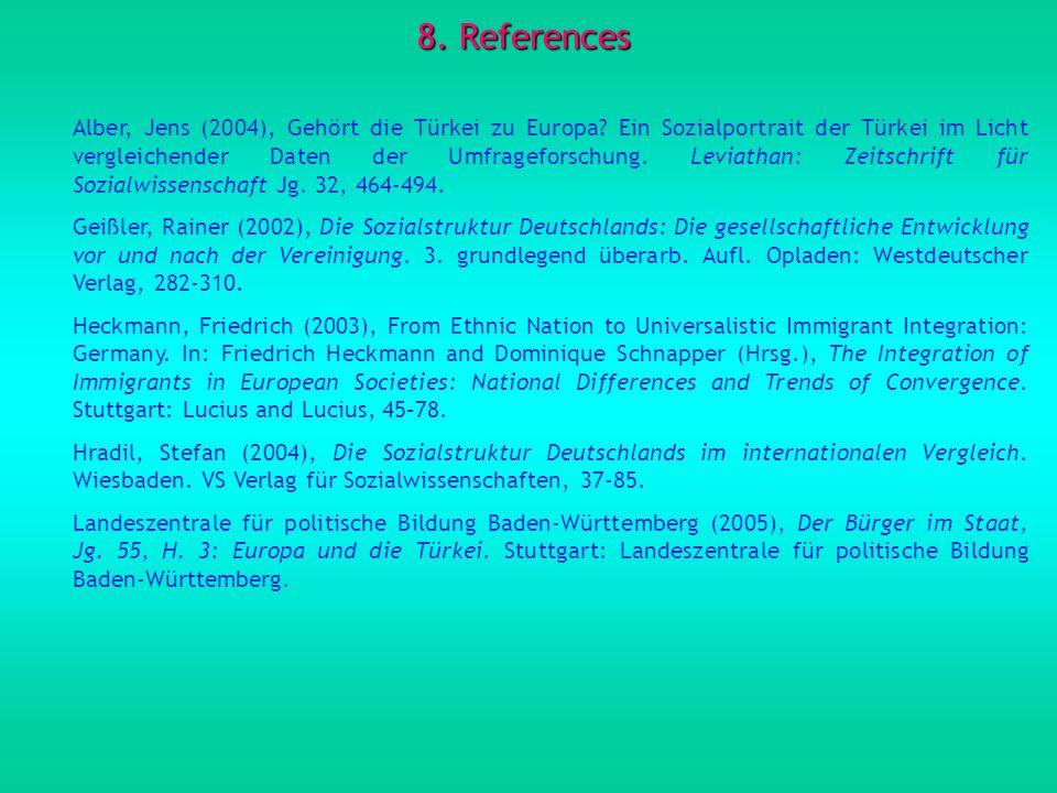 8. References Alber, Jens (2004), Gehört die Türkei zu Europa? Ein Sozialportrait der Türkei im Licht vergleichender Daten der Umfrageforschung. Levia