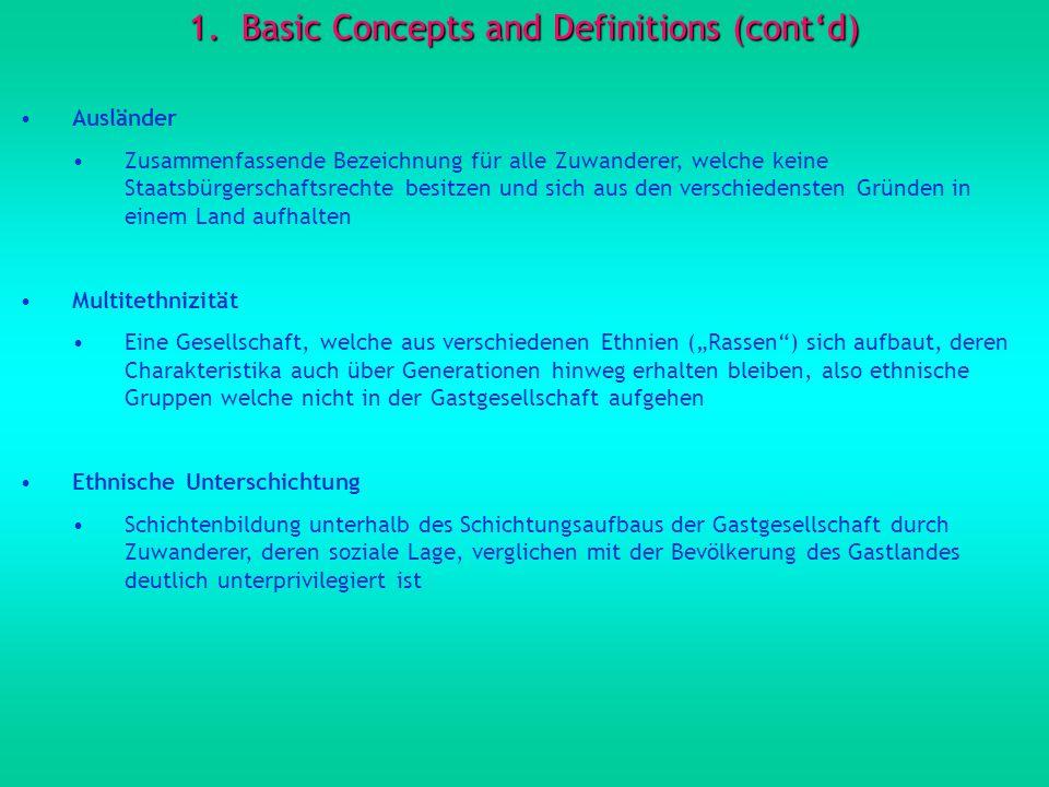 1.Basic Concepts and Definitions (contd) Ausländer Zusammenfassende Bezeichnung für alle Zuwanderer, welche keine Staatsbürgerschaftsrechte besitzen u
